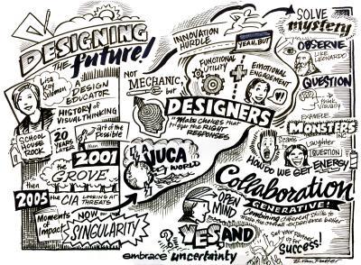 designing-future-sketchnote-1200px