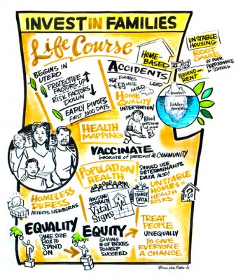 invest-in-families-600px copy