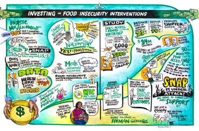 investing-in-food-insecurity-interventions-1000px copy